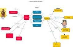 Buddhism dissertation pdf